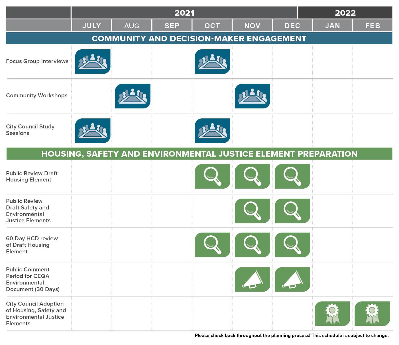 Monterey Park HEU & GPU Project Schedule